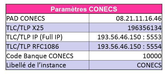 parametres-france-metropolitaine