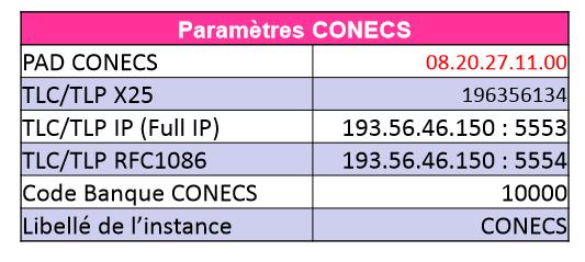 parametres-instanciation-drom-com