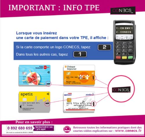 Info TPE conecs